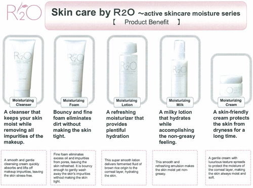 R2O Product Information 1